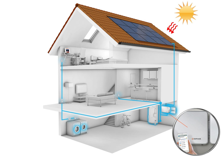 auto consommation solaire énergie